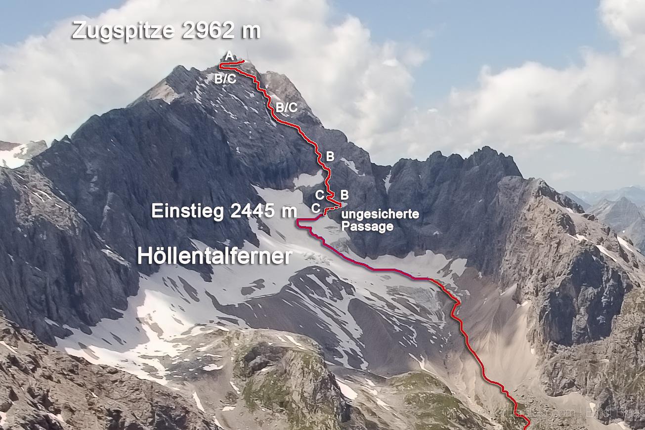 Klettersteig Höllental : Topo orientierung hoellental klettersteig zugspitze