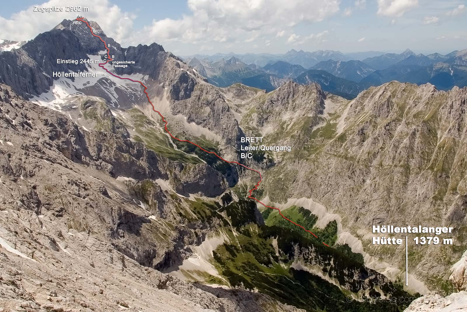 Alpspitz Ferrata, mit Christian (7 Jahre), 17. Juni 2007